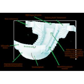 Jednorazowe pieluszki markiBambiboo z włóknem bambusowym w rozmiarze 1 - Newborn dla noworodków o wadze od 2 do 4 kilogramów